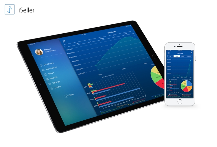 ipad + iphone dashboard